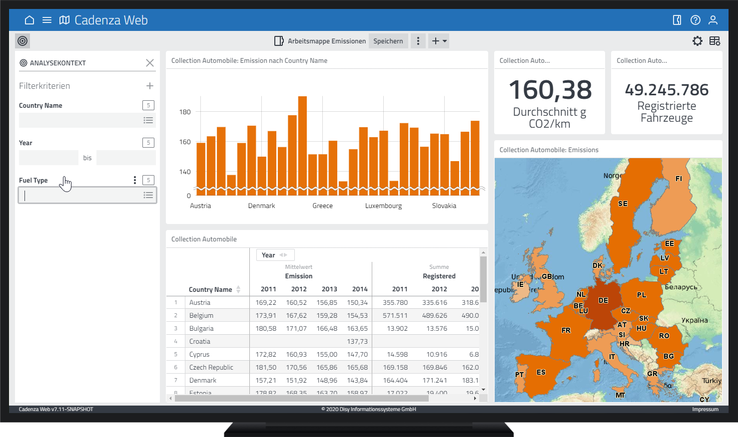 Dashboards filtern in der Datenanalyse-Software Cadenza