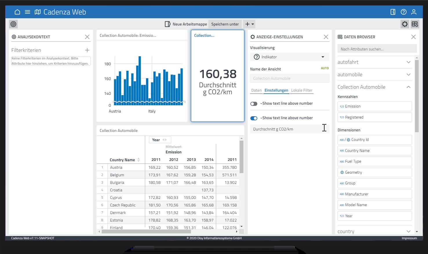 Dashboards selbst erstellen in der Datenanalyse-Software Cadenza