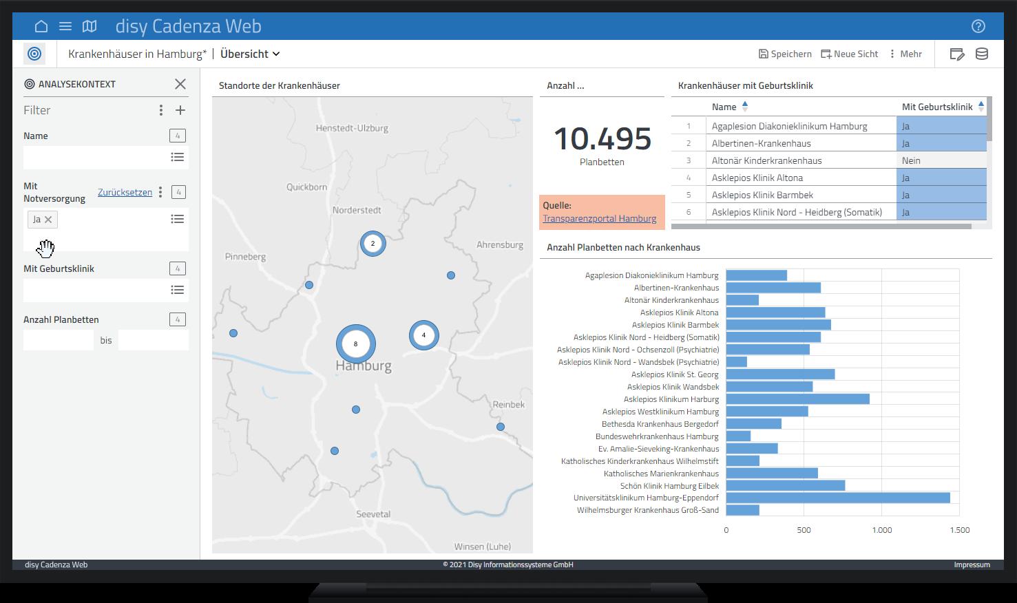 Dashboards filtern in der Datenanalyse-Software Cadenza