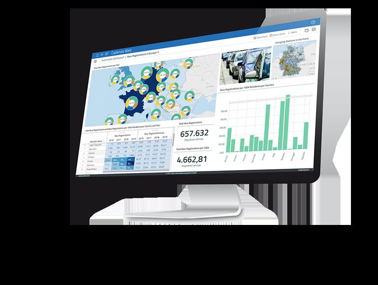 adenza ist eine Software für Datenanalyse, Reporting und GIS.