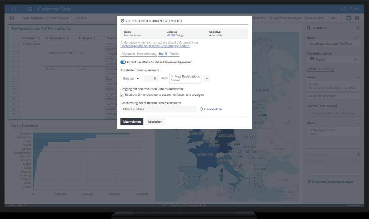 Dialogfenster des Top-N-Rankings in der Datenanalyse-Software Cadenza
