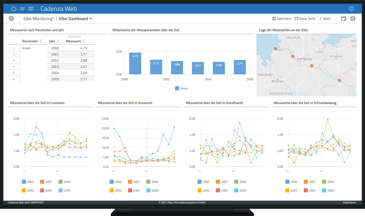 Cadenza Dashboard